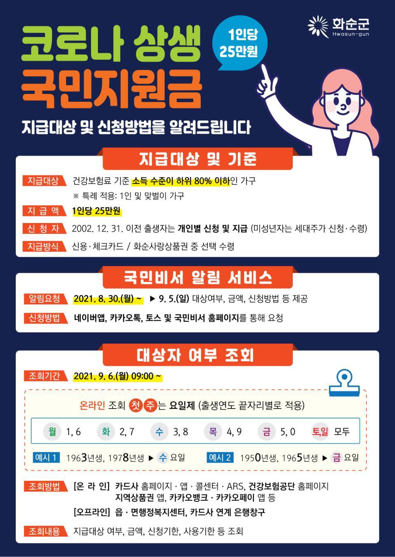 코로나 상생 국민지원금 안내_1
