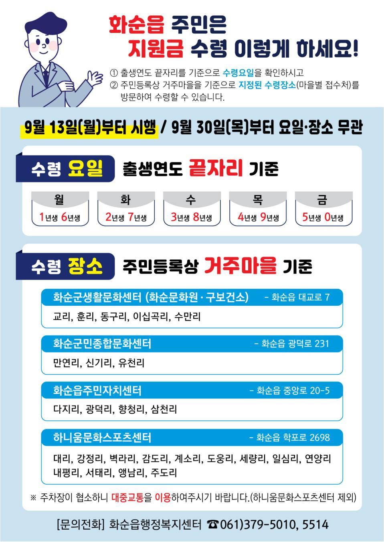 코로나 상생 국민지원금 안내_3
