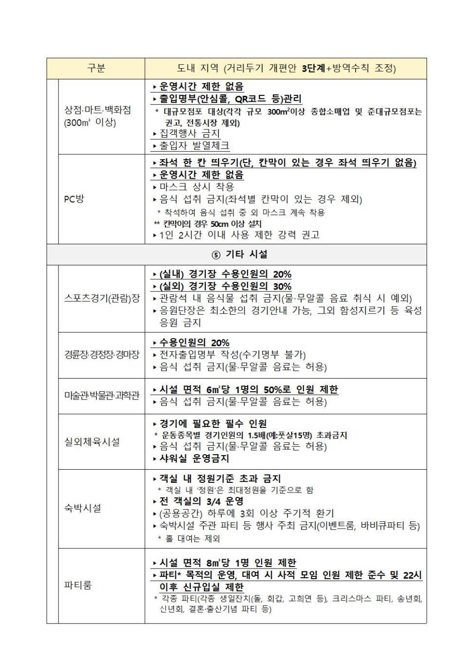 3단계 4주 연장_6